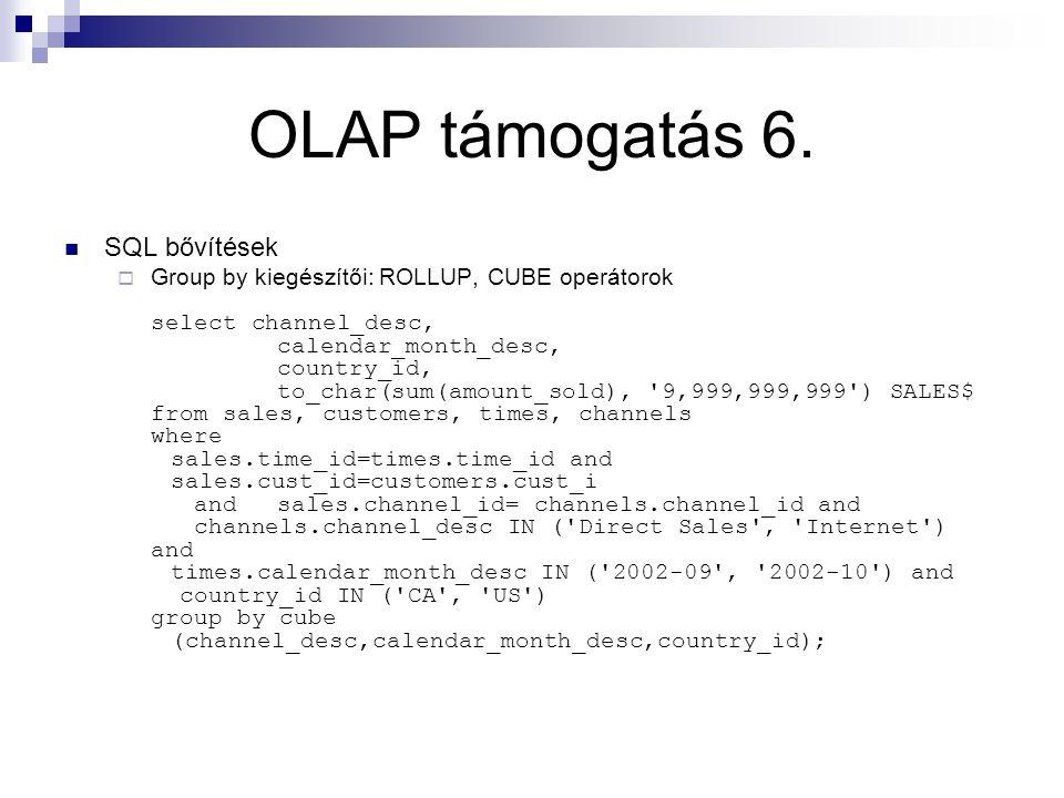 OLAP támogatás 6. SQL bővítések