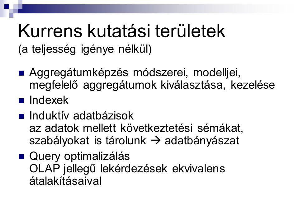 Kurrens kutatási területek (a teljesség igénye nélkül)