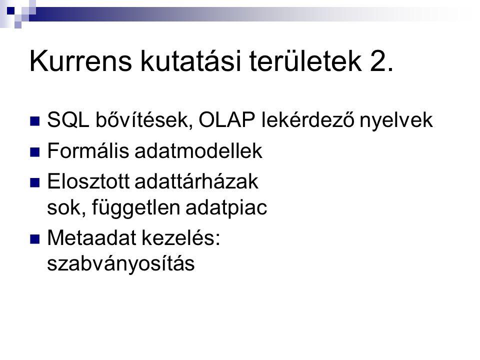 Kurrens kutatási területek 2.