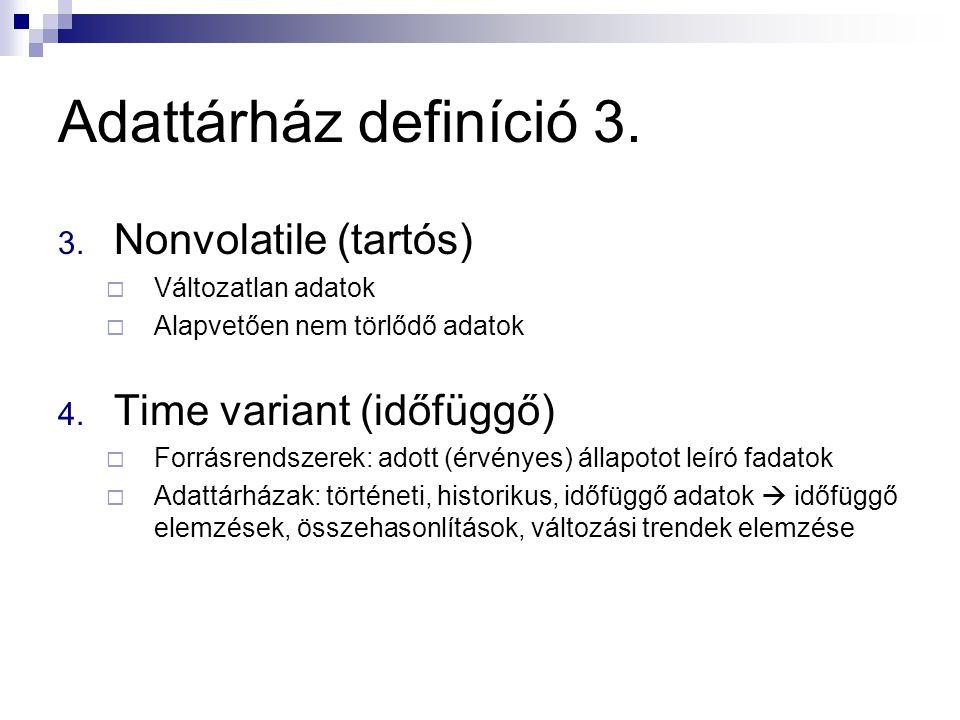 Adattárház definíció 3. Nonvolatile (tartós) Time variant (időfüggő)