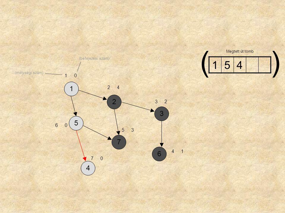 ( ) Megtett út tömb (befejezési szám) 1 5 4 (mélységi szám) 1 1 2 4 2 3 2 3 5 6 5 3 7 6 4 1 7 4