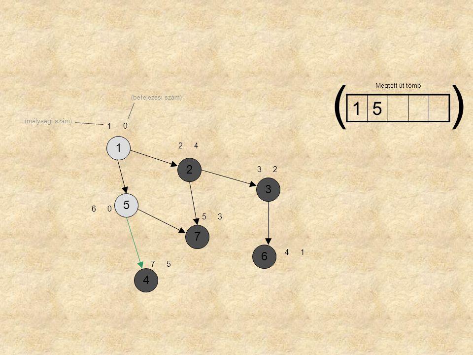 ( ) Megtett út tömb (befejezési szám) 1 5 (mélységi szám) 1 1 2 4 2 3 2 3 5 6 5 3 7 6 4 1 7 5 4