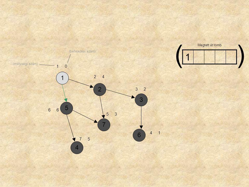 ( ) Megtett út tömb (befejezési szám) 1 (mélységi szám) 1 1 2 4 2 3 2 3 5 6 6 5 3 7 6 4 1 7 5 4
