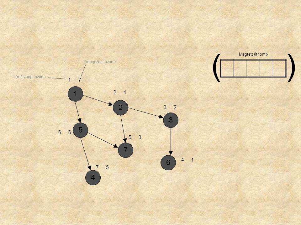 ( ) Megtett út tömb (befejezési szám) (mélységi szám) 1 7 1 2 4 2 3 2 3 5 6 6 5 3 7 6 4 1 7 5 4