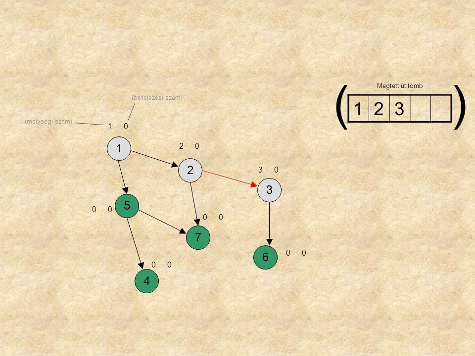 ( ) 1 2 3 1 2 3 5 7 6 4 1 2 3 Megtett út tömb (befejezési szám)