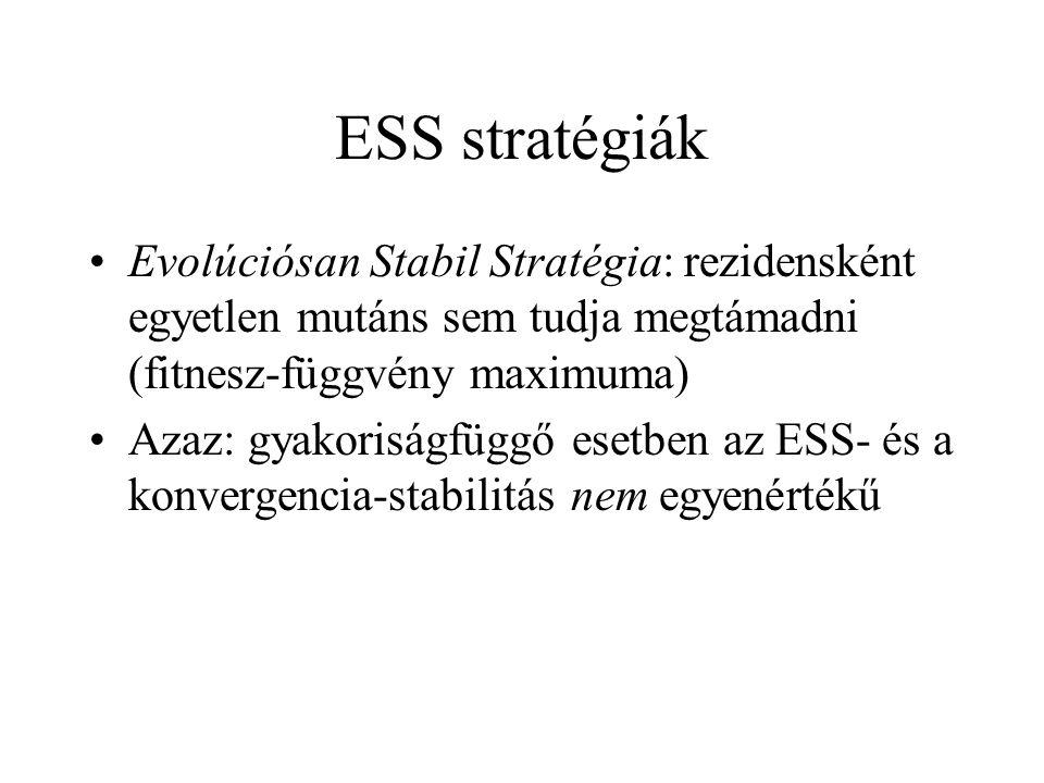 ESS stratégiák Evolúciósan Stabil Stratégia: rezidensként egyetlen mutáns sem tudja megtámadni (fitnesz-függvény maximuma)