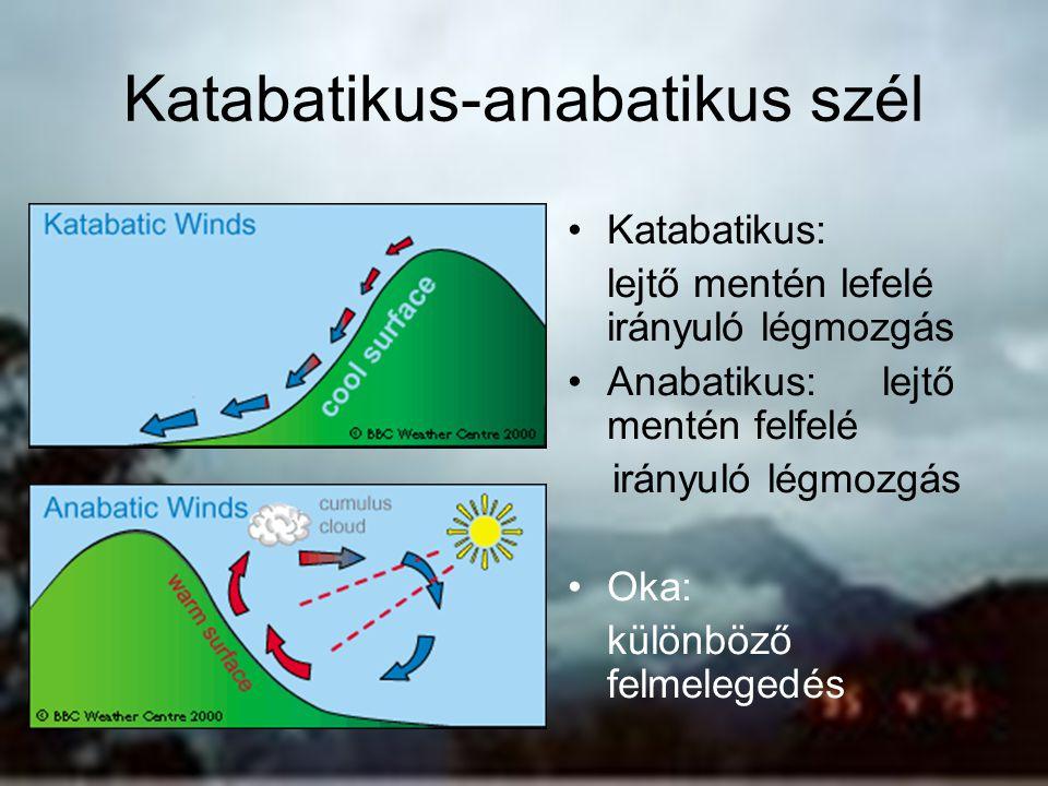Katabatikus-anabatikus szél