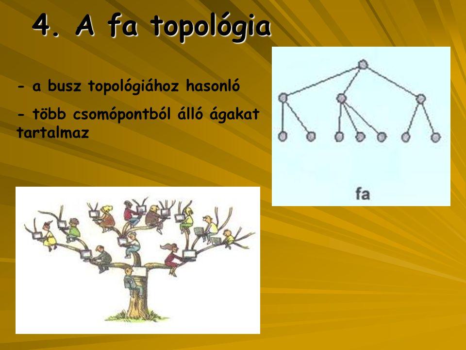 4. A fa topológia - a busz topológiához hasonló