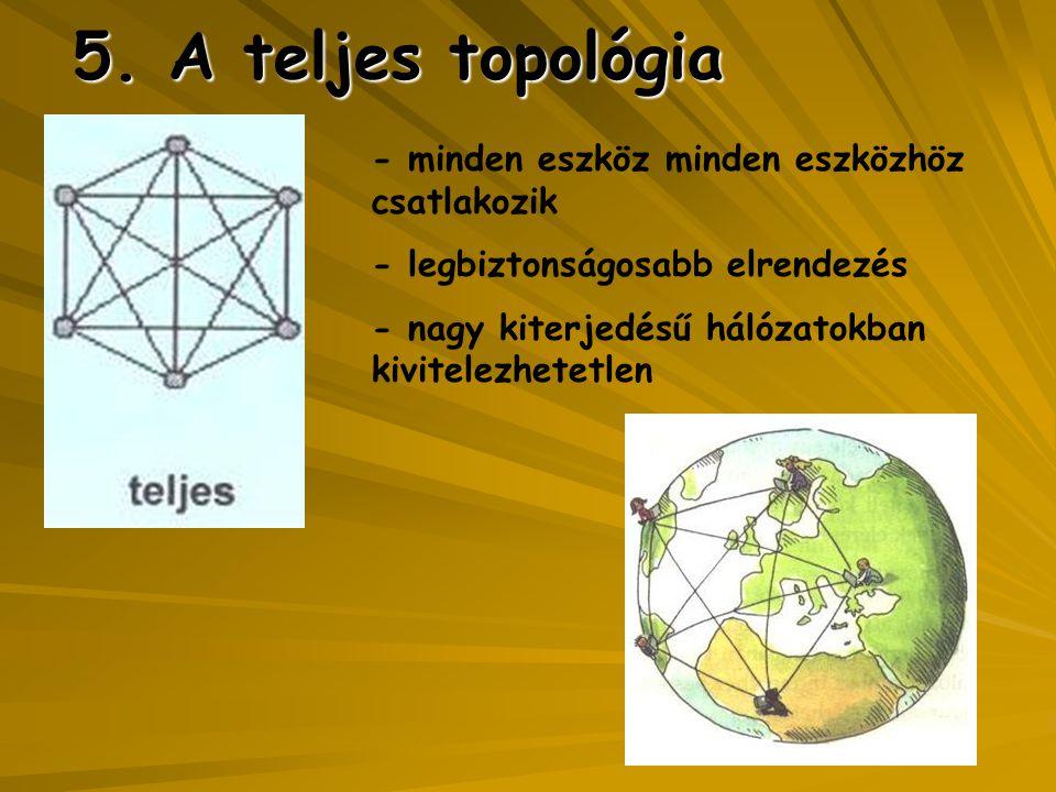 5. A teljes topológia - minden eszköz minden eszközhöz csatlakozik