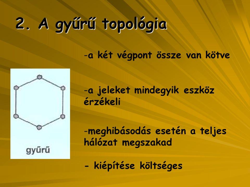 2. A gyűrű topológia a két végpont össze van kötve