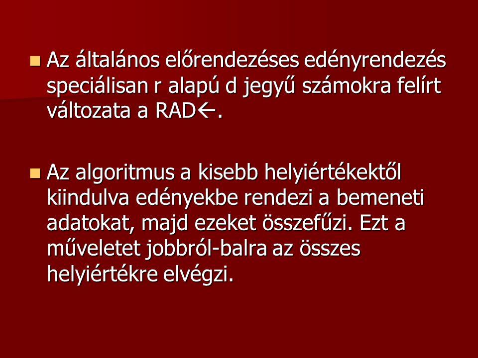 Az általános előrendezéses edényrendezés speciálisan r alapú d jegyű számokra felírt változata a RAD.