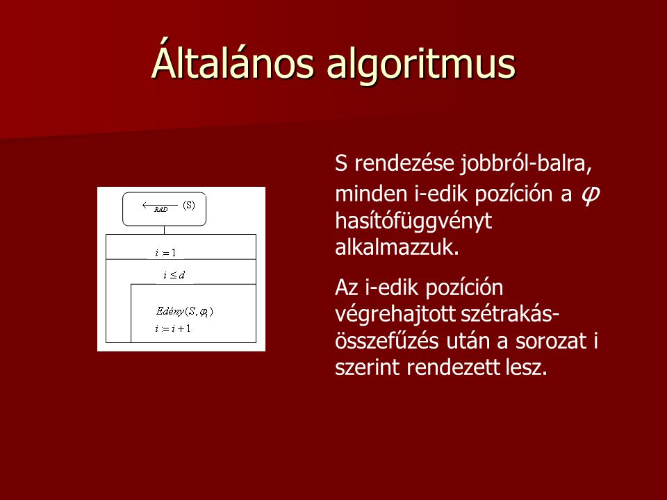 Általános algoritmus S rendezése jobbról-balra, minden i-edik pozíción a φ hasítófüggvényt alkalmazzuk.