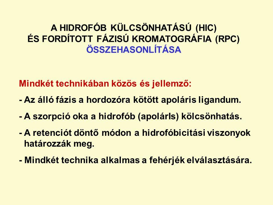 A HIDROFÓB KÜLCSÖNHATÁSÚ (HIC)