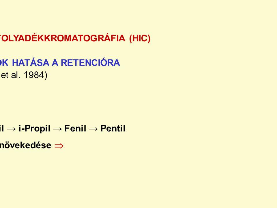 HIDROFÓB KÖLCSÖNHATÁSÚ FOLYADÉKKROMATOGRÁFIA (HIC)