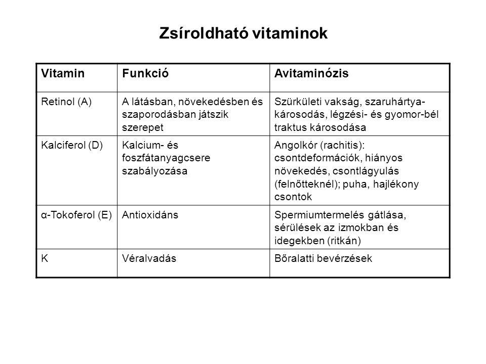 Zsíroldható vitaminok