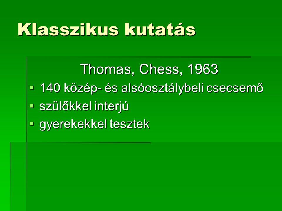 Klasszikus kutatás Thomas, Chess, 1963