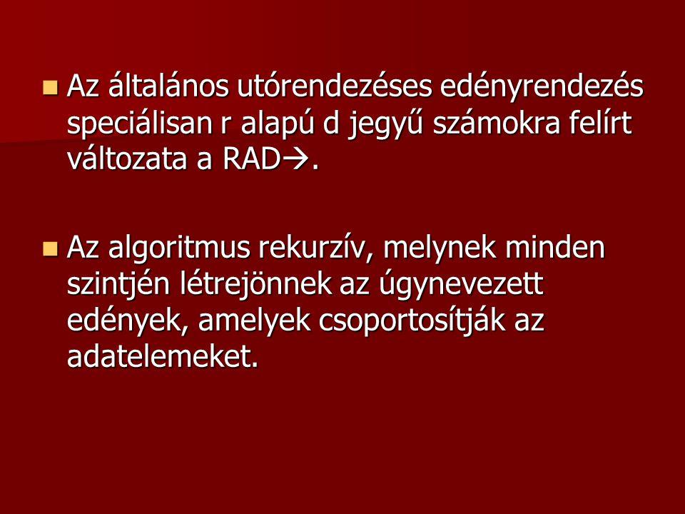 Az általános utórendezéses edényrendezés speciálisan r alapú d jegyű számokra felírt változata a RAD.
