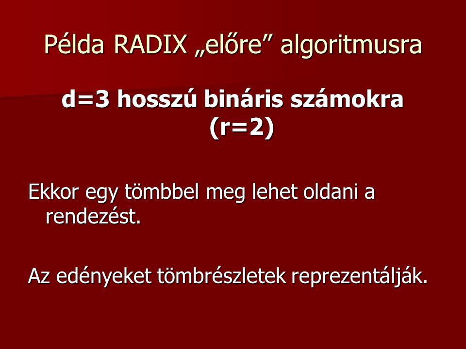 """Példa RADIX """"előre algoritmusra"""
