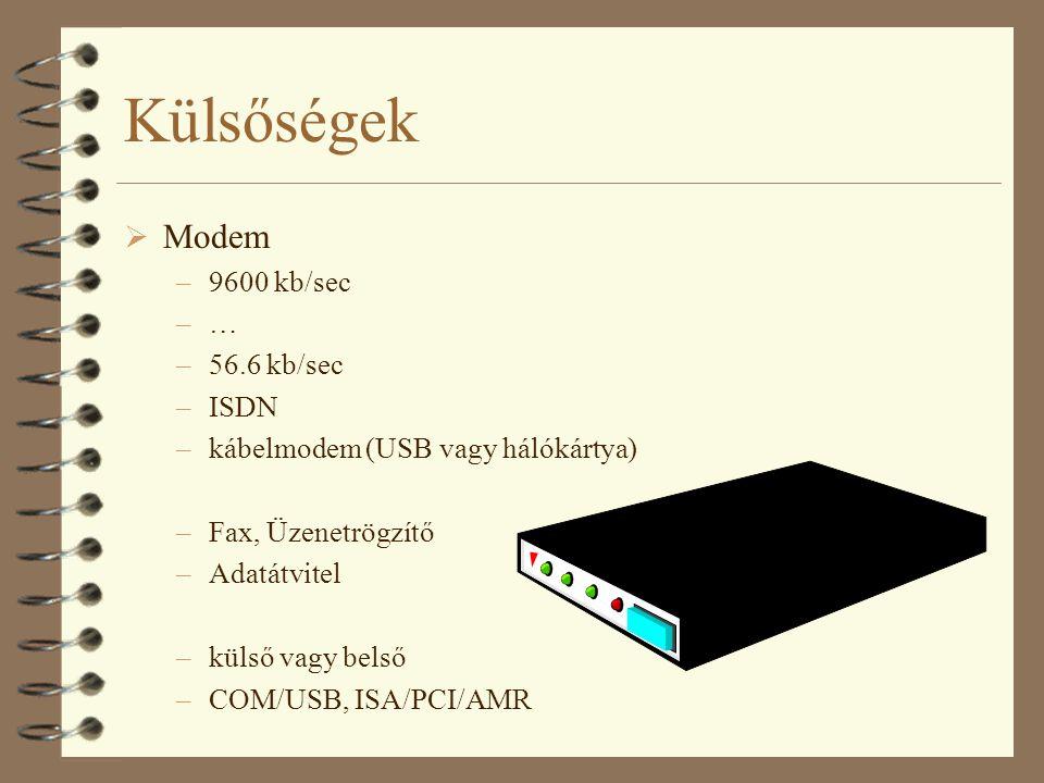 Külsőségek Modem 9600 kb/sec … 56.6 kb/sec ISDN