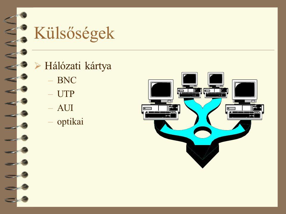 Külsőségek Hálózati kártya BNC UTP AUI optikai