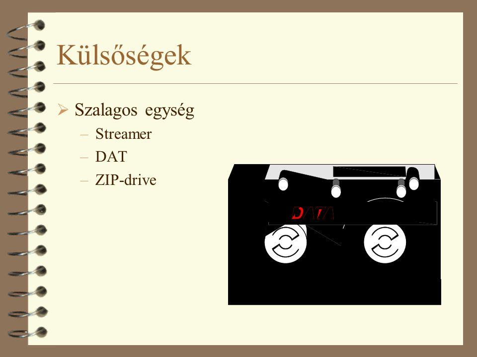 Külsőségek Szalagos egység Streamer DAT ZIP-drive
