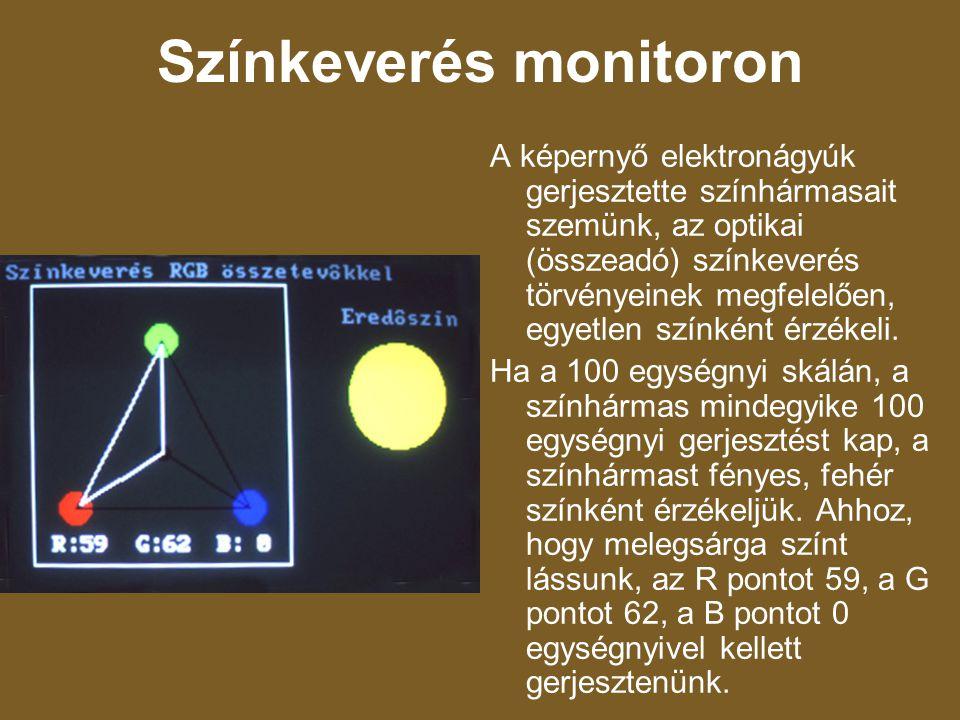Színkeverés monitoron