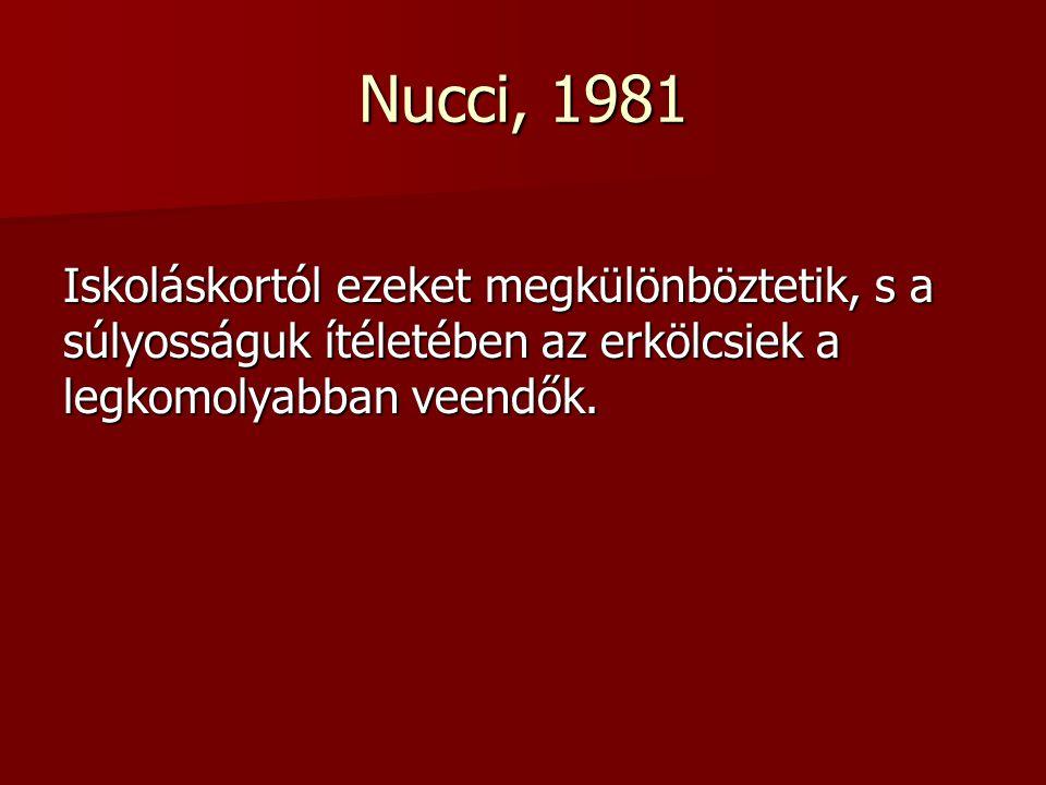 Nucci, 1981 Iskoláskortól ezeket megkülönböztetik, s a súlyosságuk ítéletében az erkölcsiek a legkomolyabban veendők.