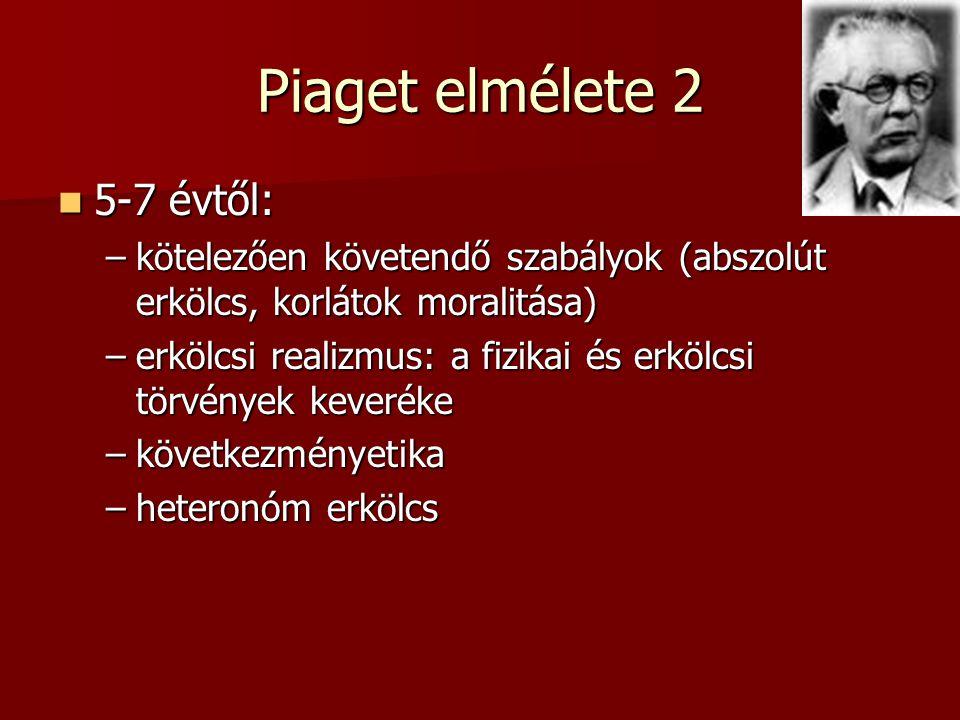 Piaget elmélete 2 5-7 évtől: