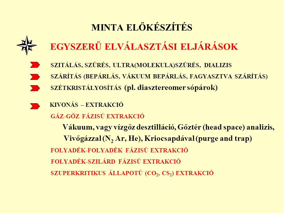EGYSZERŰ ELVÁLASZTÁSI ELJÁRÁSOK