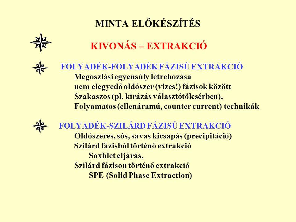 MINTA ELŐKÉSZÍTÉS KIVONÁS – EXTRAKCIÓ