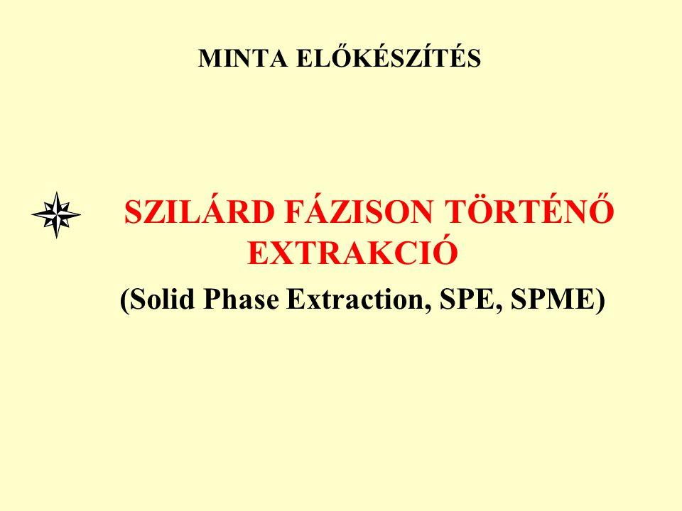 SZILÁRD FÁZISON TÖRTÉNŐ EXTRAKCIÓ (Solid Phase Extraction, SPE, SPME)