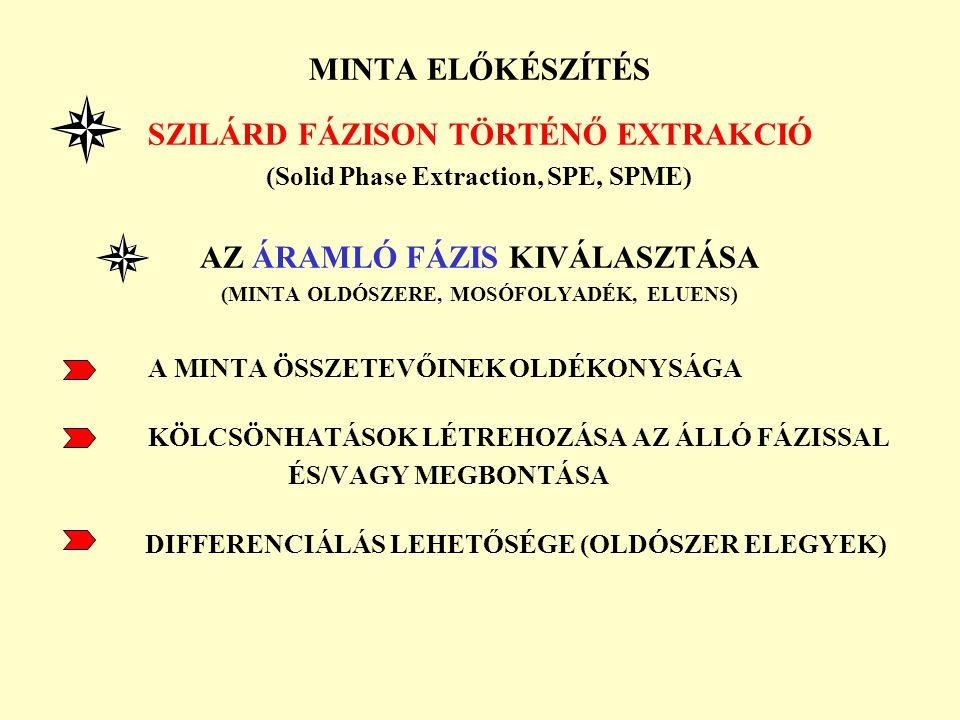 SZILÁRD FÁZISON TÖRTÉNŐ EXTRAKCIÓ
