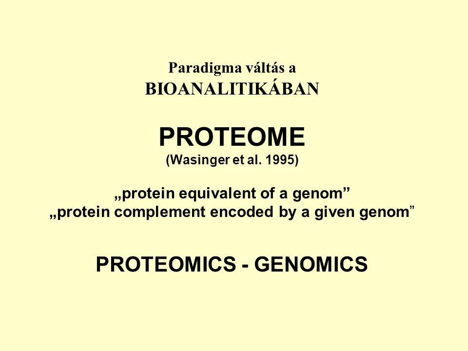 Paradigma váltás a BIOANALITIKÁBAN PROTEOME (Wasinger et al