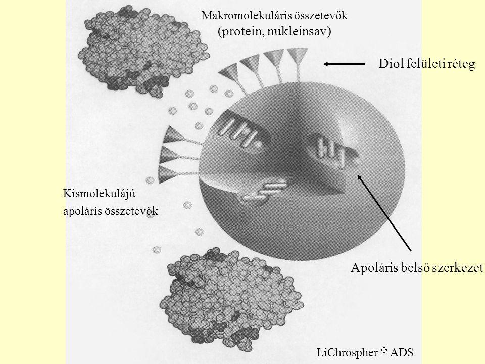 Makromolekuláris összetevők