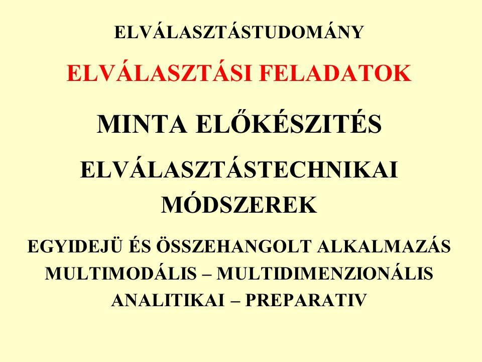 MINTA ELŐKÉSZITÉS ELVÁLASZTÁSI FELADATOK ELVÁLASZTÁSTECHNIKAI