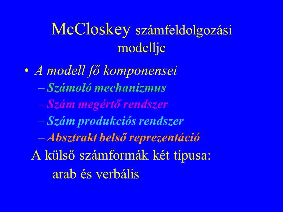 McCloskey számfeldolgozási modellje
