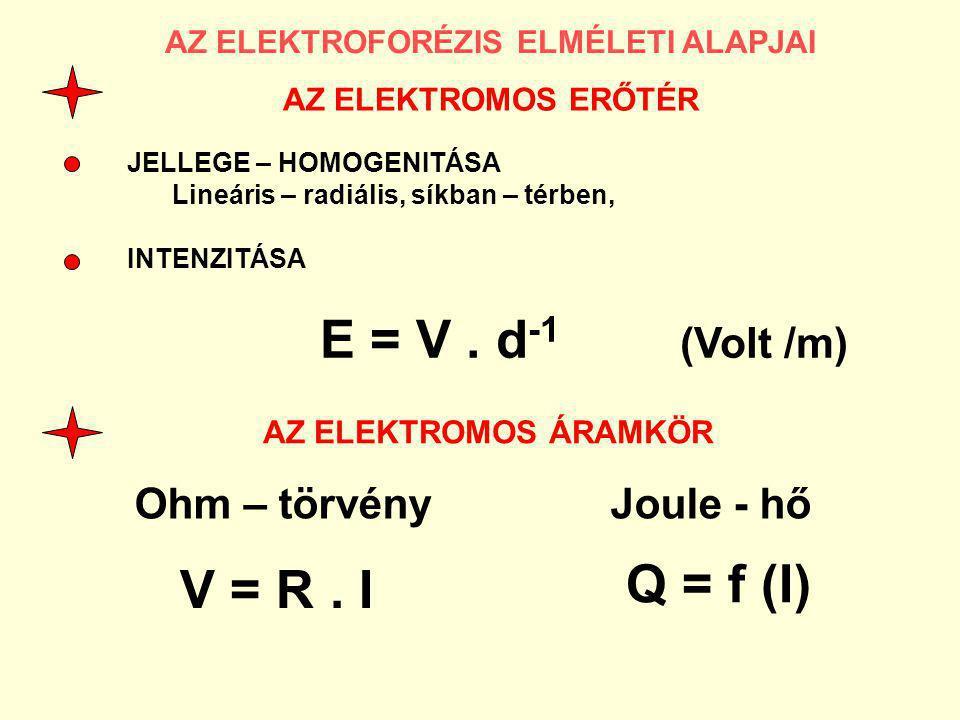 E = V . d-1 (Volt /m) Q = f (I) V = R . I Ohm – törvény Joule - hő
