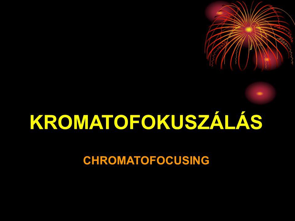 KROMATOFOKUSZÁLÁS CHROMATOFOCUSING