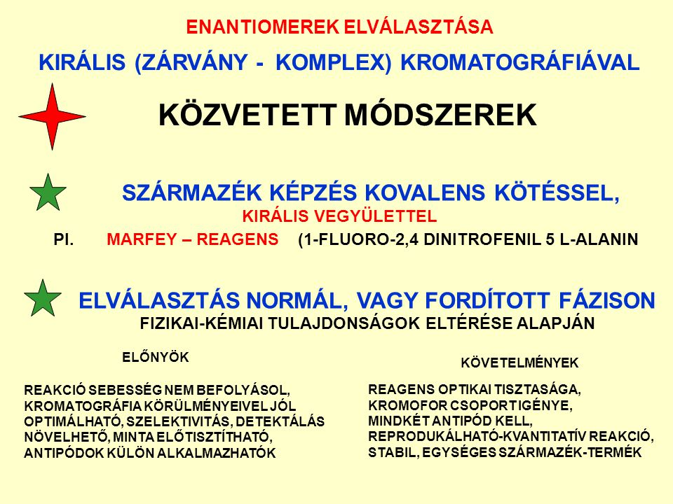 ENANTIOMEREK ELVÁLASZTÁSA KIRÁLIS (ZÁRVÁNY - KOMPLEX) KROMATOGRÁFIÁVAL