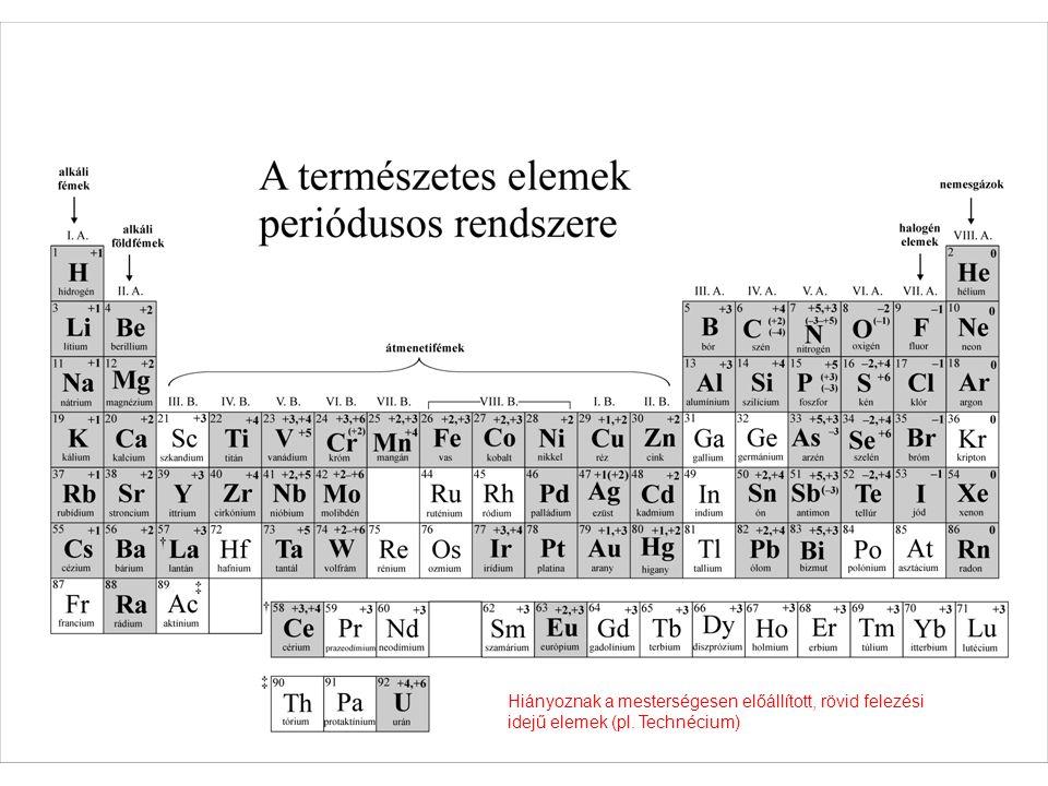 Hiányoznak a mesterségesen előállított, rövid felezési idejű elemek (pl. Technécium)