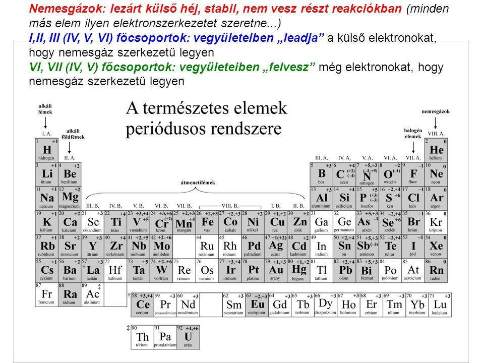 Nemesgázok: lezárt külső héj, stabil, nem vesz részt reakciókban (minden más elem ilyen elektronszerkezetet szeretne...)
