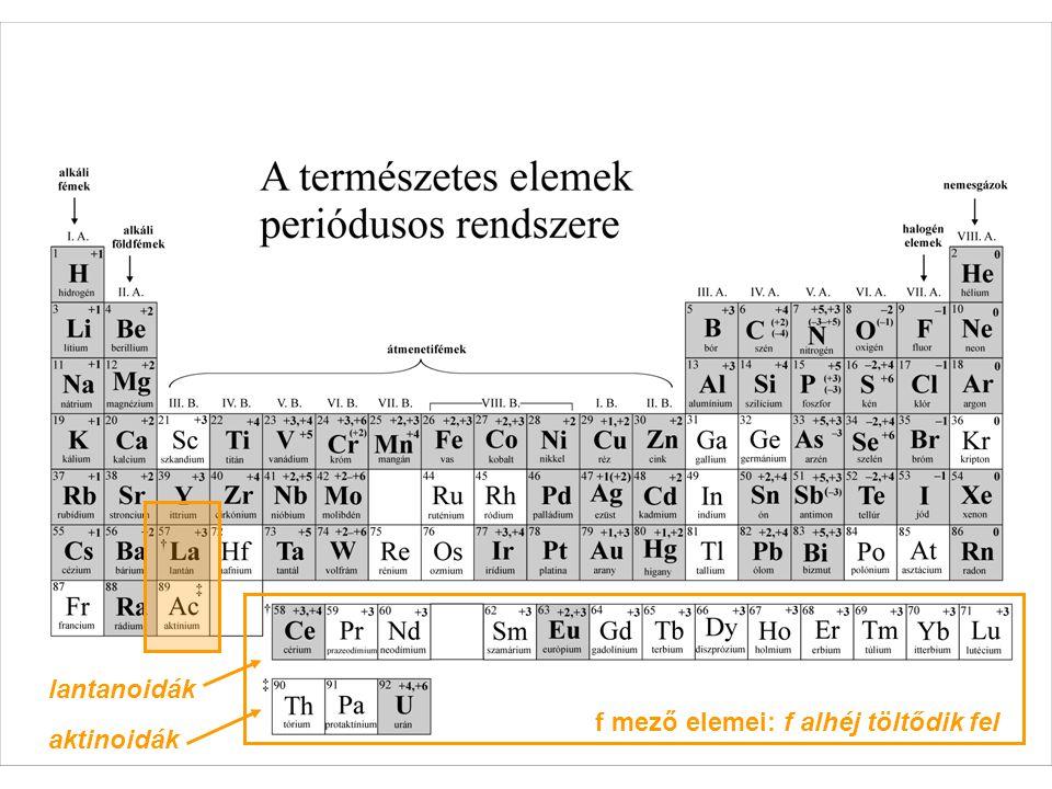lantanoidák f mező elemei: f alhéj töltődik fel aktinoidák