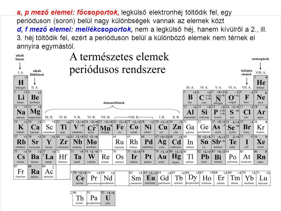 s, p mező elemei: főcsoportok, legkülső elektronhéj töltődik fel, egy perióduson (soron) belül nagy különbségek vannak az elemek közt