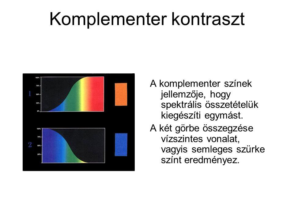 Komplementer kontraszt