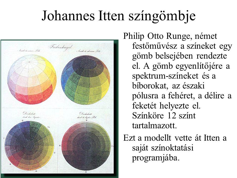 Johannes Itten színgömbje