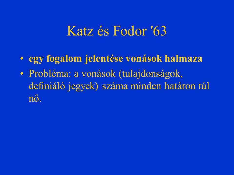 Katz és Fodor 63 egy fogalom jelentése vonások halmaza