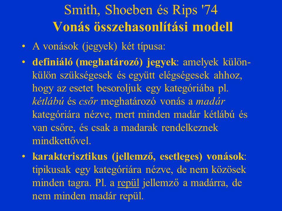 Smith, Shoeben és Rips 74 Vonás összehasonlítási modell