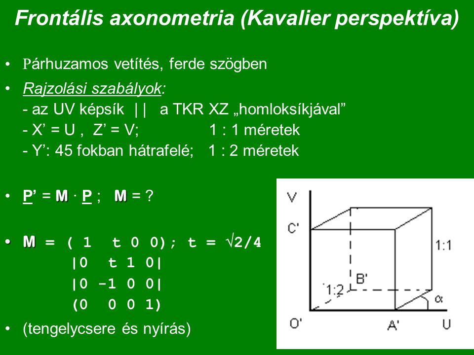 Frontális axonometria (Kavalier perspektíva)
