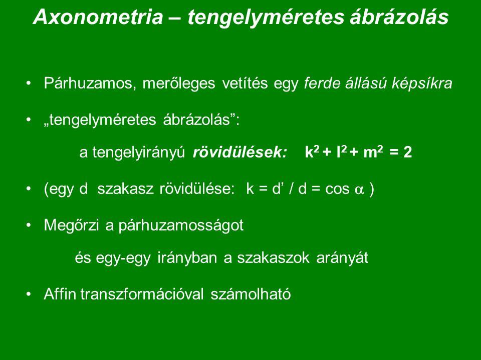 Axonometria – tengelyméretes ábrázolás