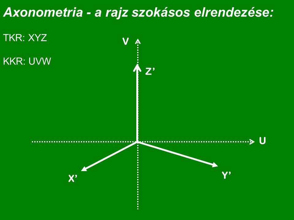 Axonometria - a rajz szokásos elrendezése: TKR: XYZ KKR: UVW